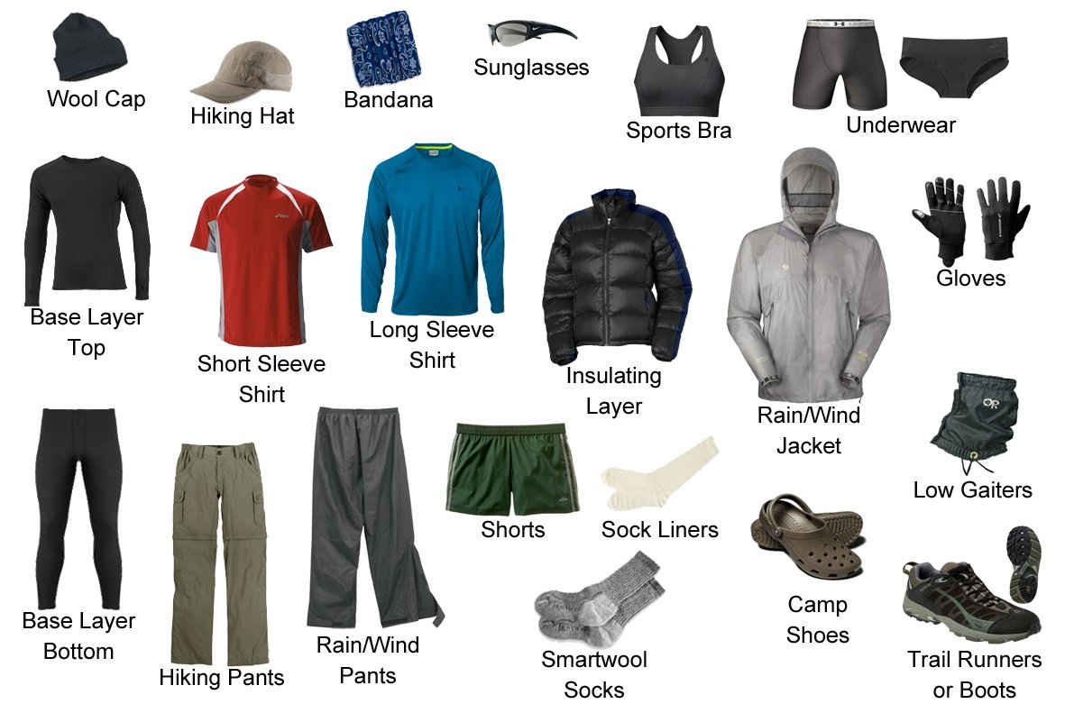 Vacation Packing List to Peru