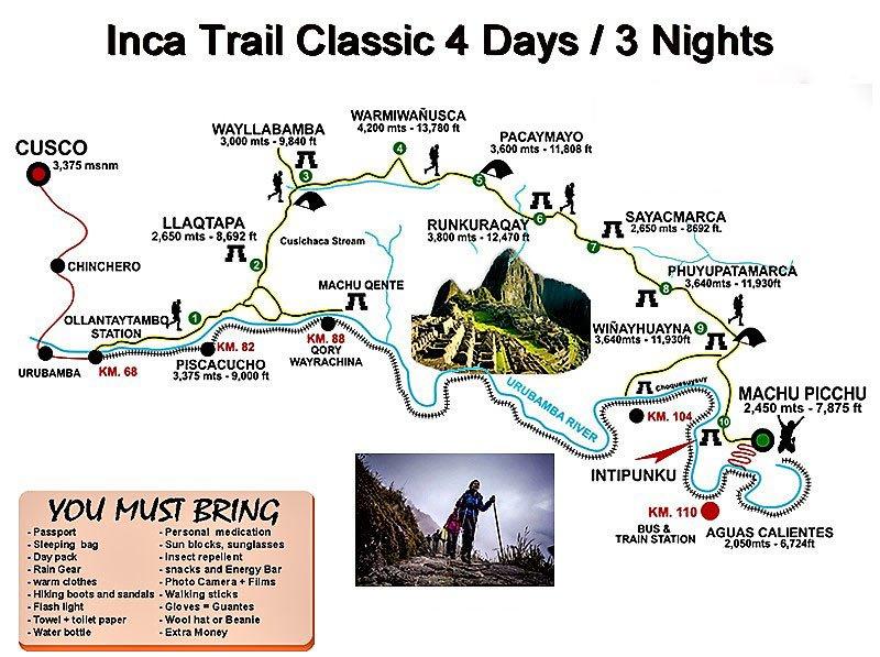 Inca Trail Maps To Machu Pichcu