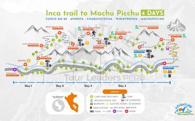Inca Trail Map to Machu Picchu | Itinerary and Full Information