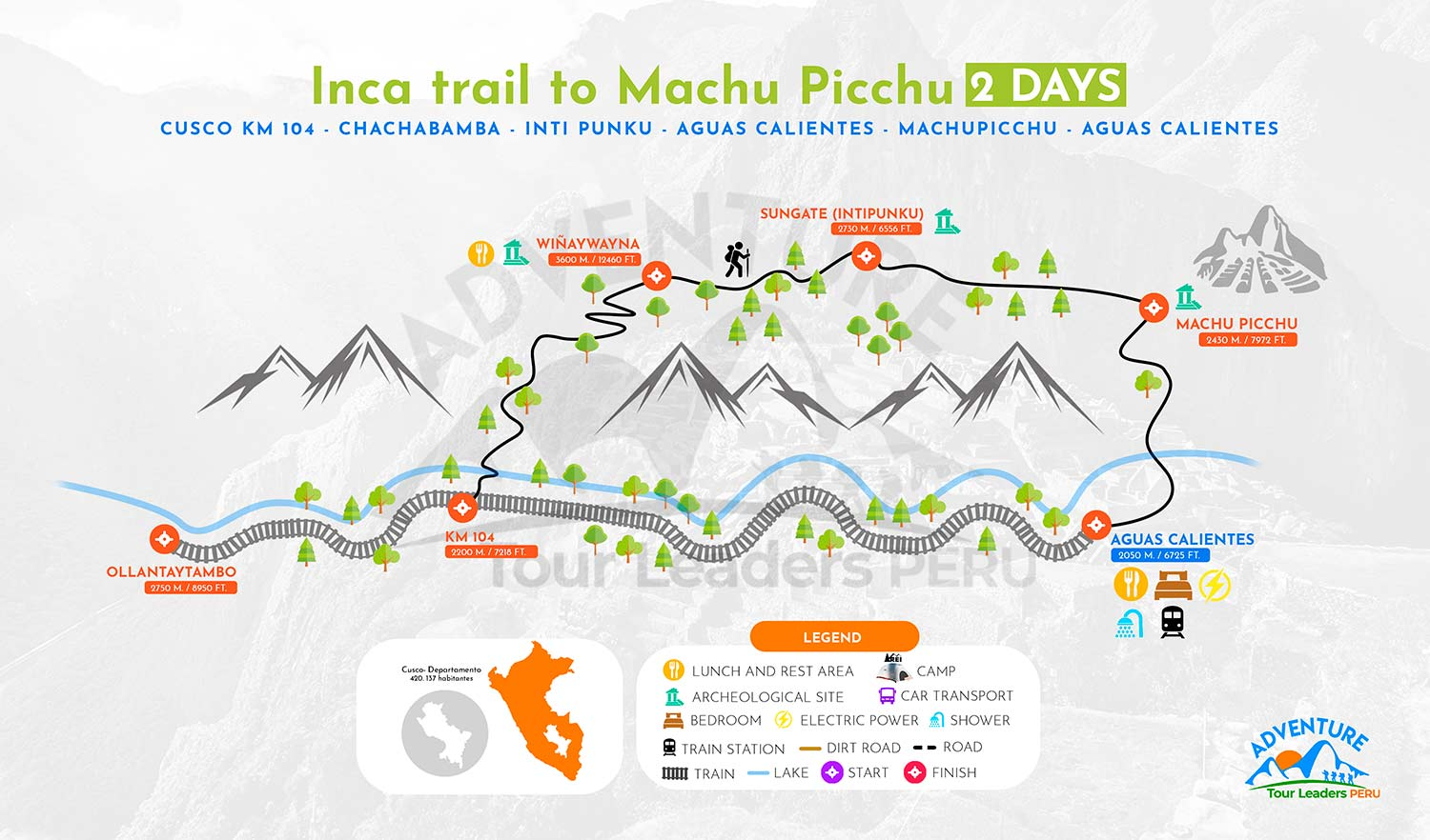 Short Inca Trail map 2 days